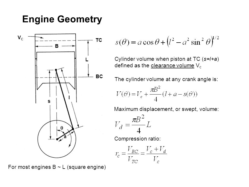 Engine Geometry BC. L. TC. l. VC. s. a. q. B. The cylinder volume at any crank angle is: Compression ratio: