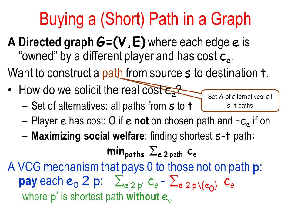 Buying a (Short) Path in a Graph