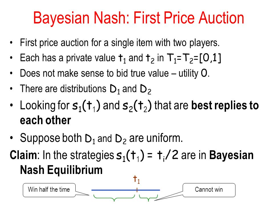Bayesian Nash: First Price Auction