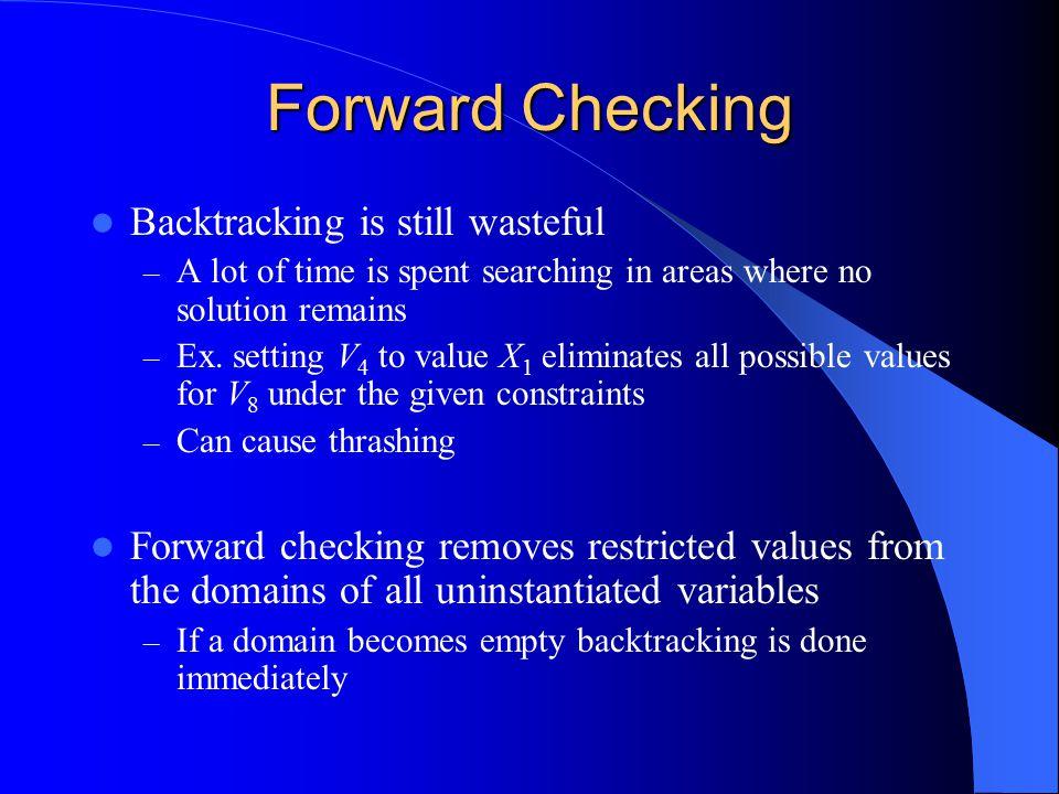 Forward Checking Backtracking is still wasteful