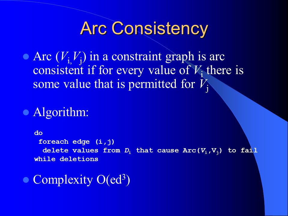 Arc Consistency Arc (Vi,Vj) in a constraint graph is arc consistent if for every value of Vi there is some value that is permitted for Vj.