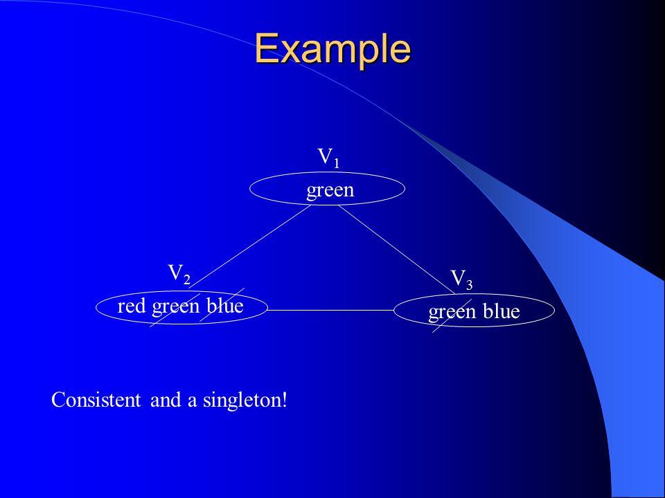 Example V1 green V2 V3 red green blue green blue