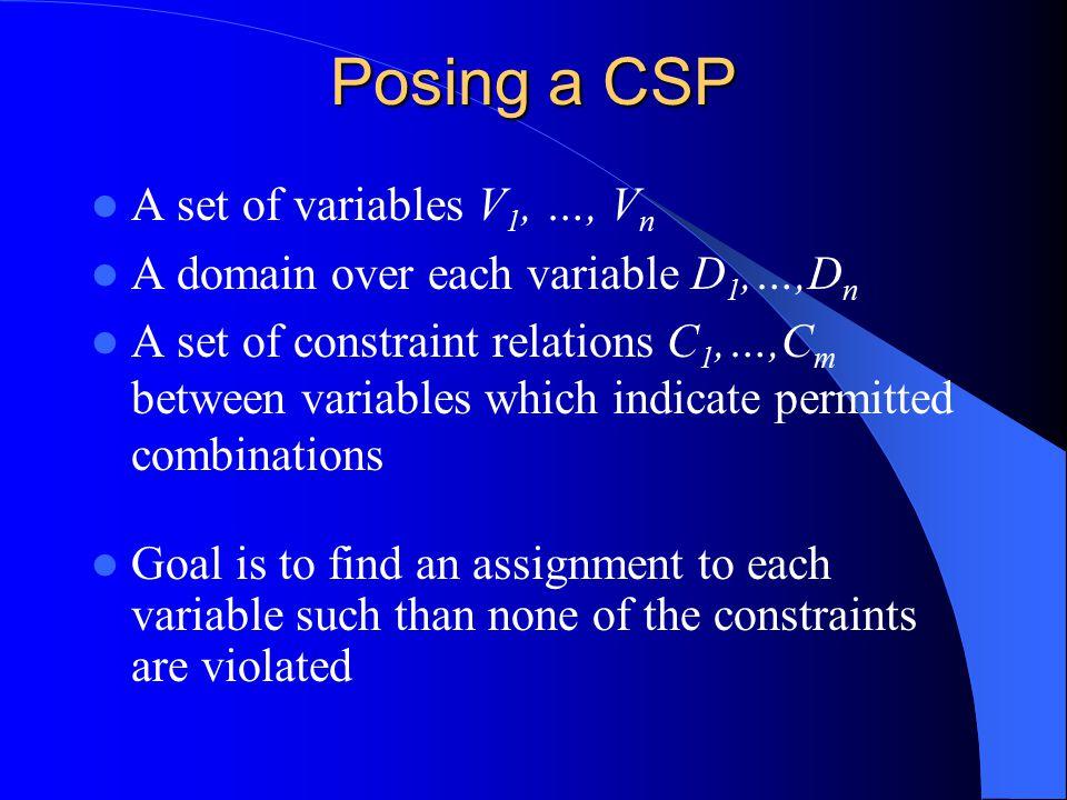 Posing a CSP A set of variables V1, …, Vn
