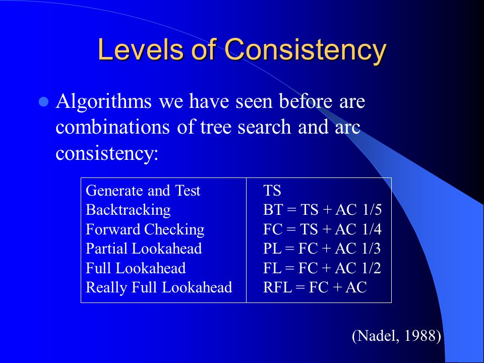 Levels of Consistency Algorithms we have seen before are combinations of tree search and arc consistency: