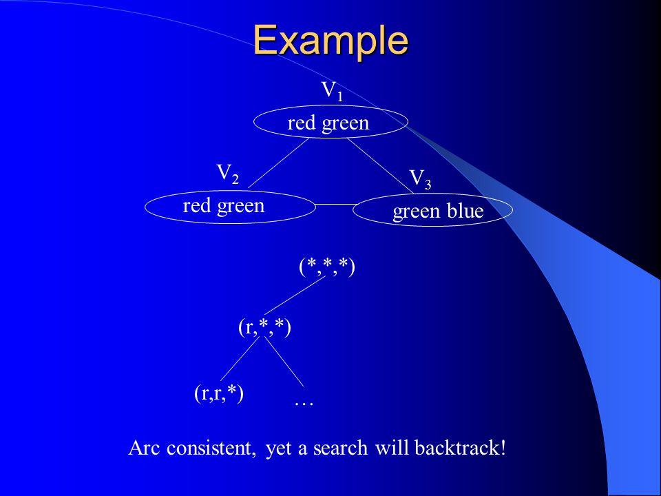 Example V1 red green V2 V3 red green green blue (*,*,*) (r,*,*)