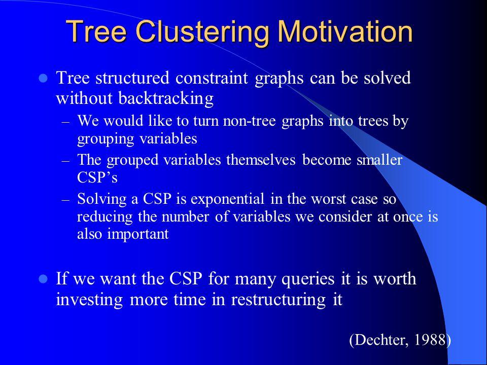Tree Clustering Motivation