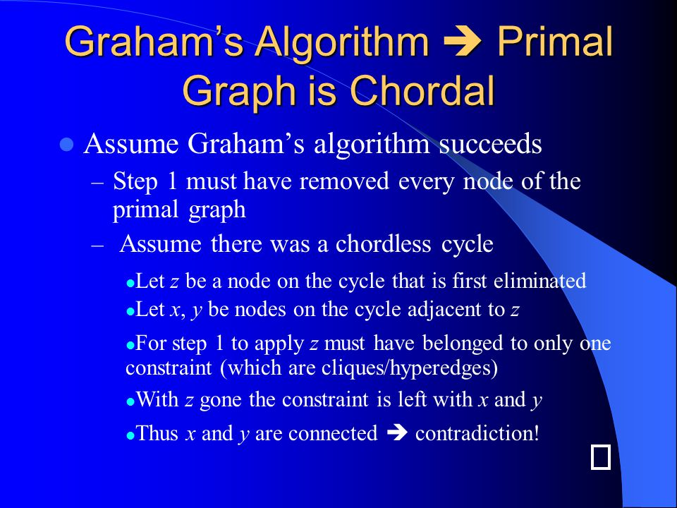 Graham's Algorithm  Primal Graph is Chordal