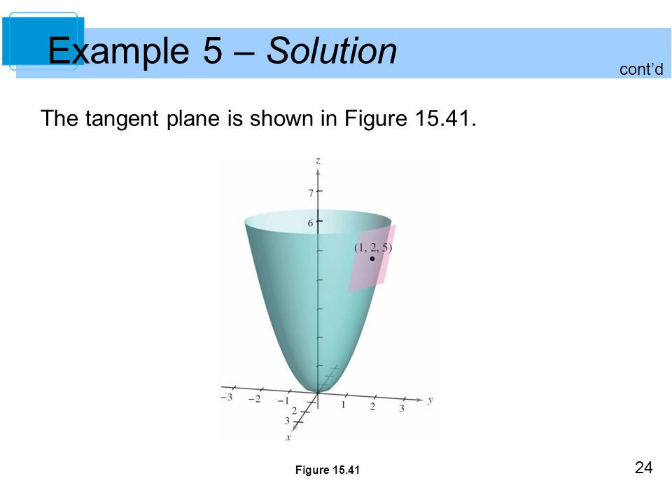 Example 5 – Solution The tangent plane is shown in Figure