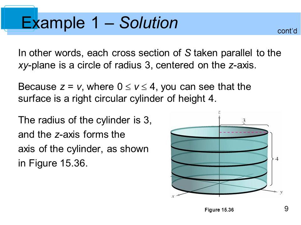 Example 1 – Solution cont'd. In other words, each cross section of S taken parallel to the xy-plane is a circle of radius 3, centered on the z-axis.