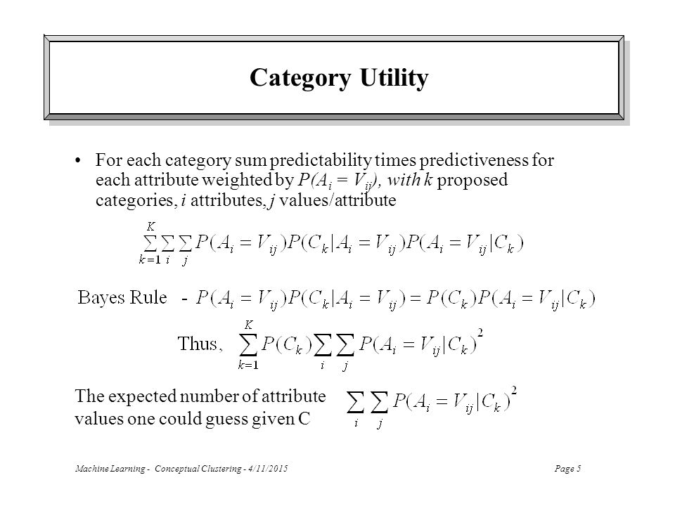 Category Utility