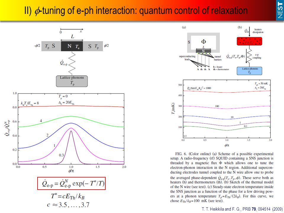 II) -tuning of e-ph interaction: quantum control of relaxation