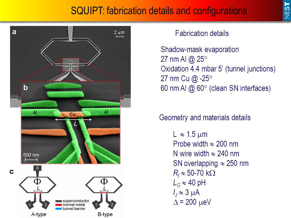 SQUIPT: fabrication details and configurations
