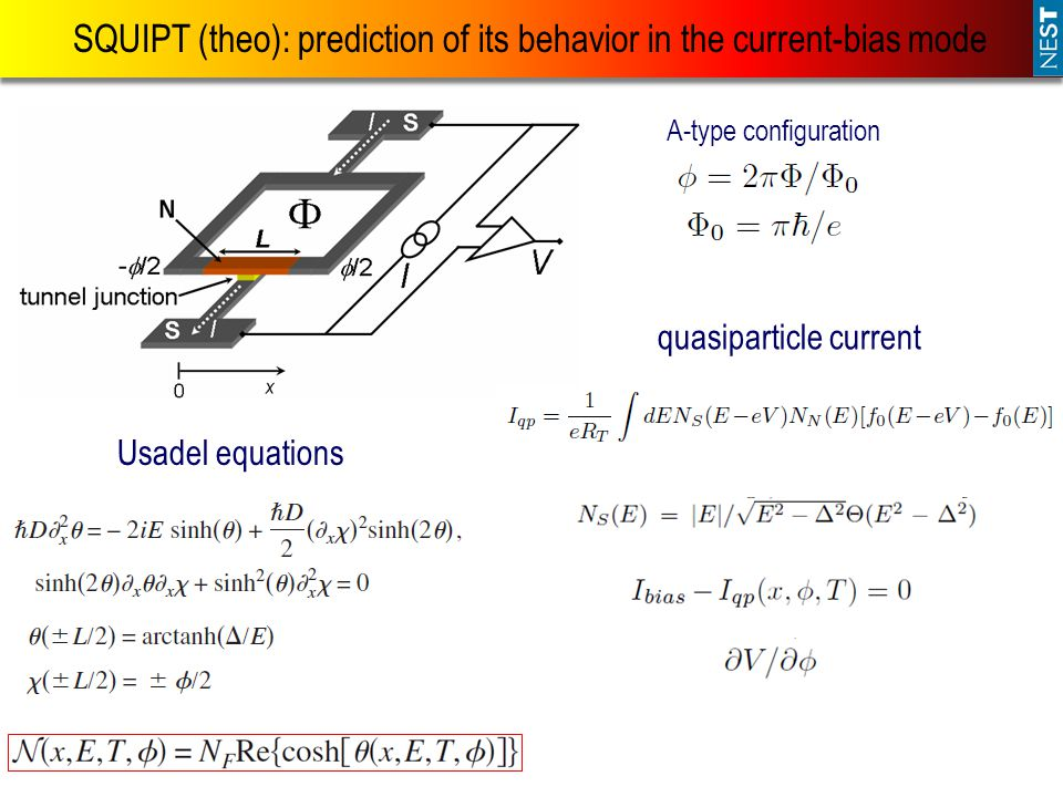 SQUIPT (theo): prediction of its behavior in the current-bias mode