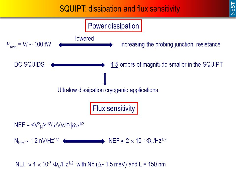 SQUIPT: dissipation and flux sensitivity