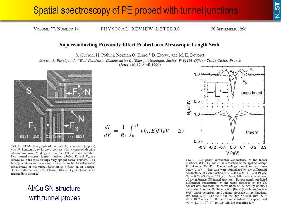 Spatial spectroscopy of PE probed with tunnel junctions