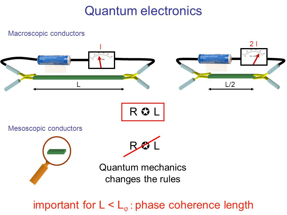important for L < Lj : phase coherence length