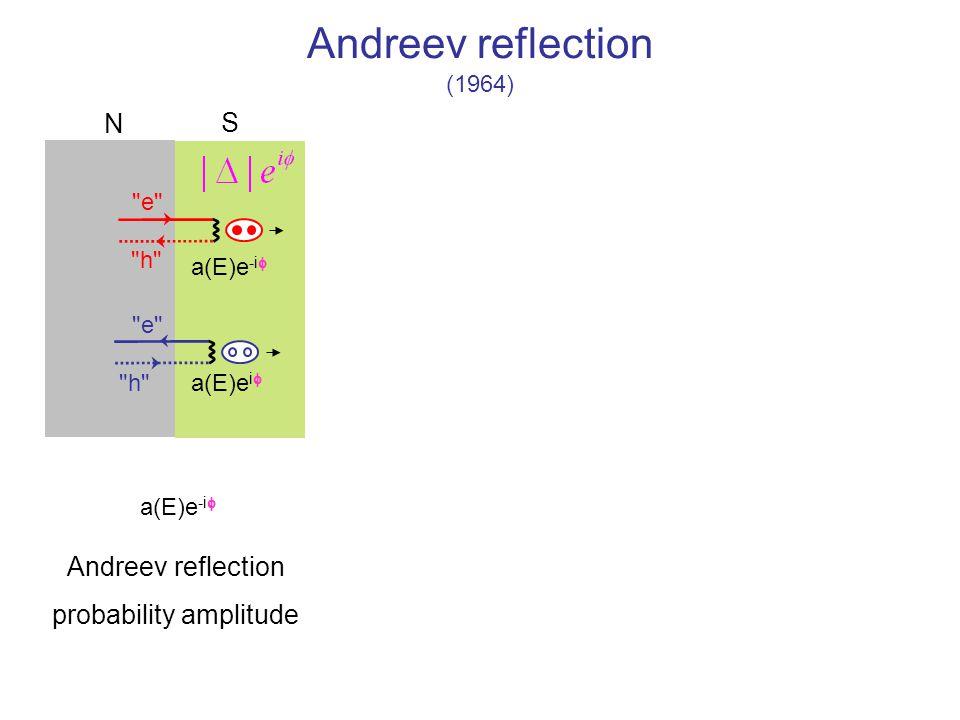 probability amplitude