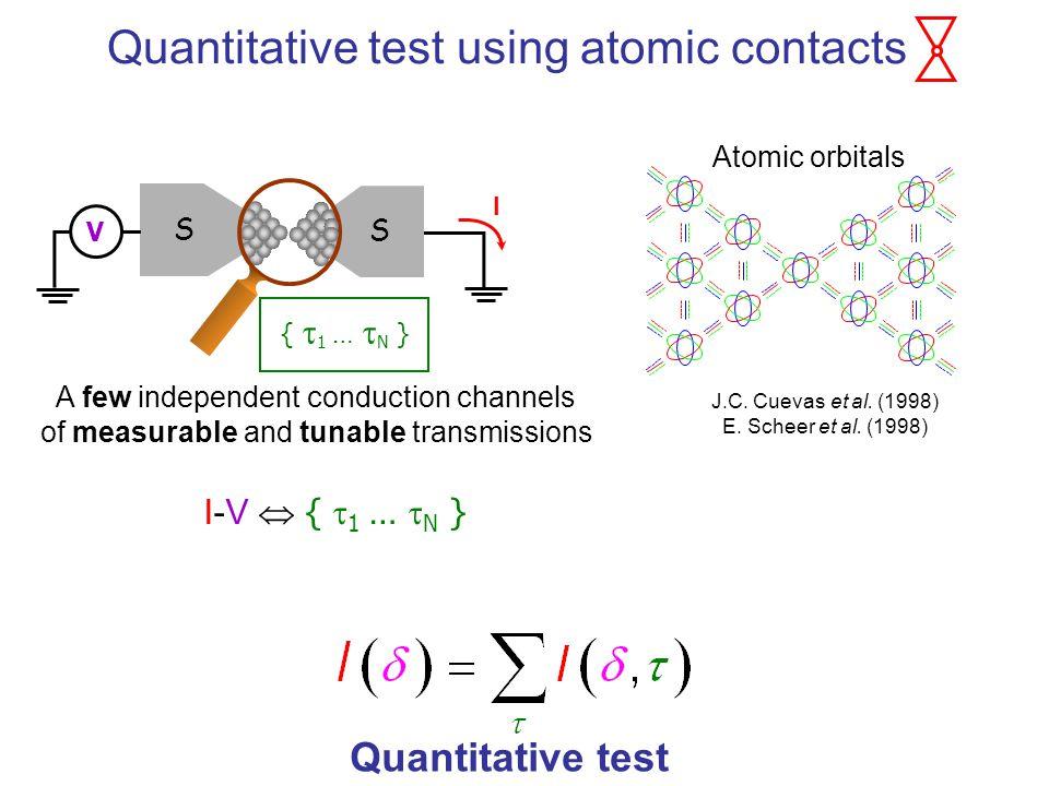 Quantitative test using atomic contacts .
