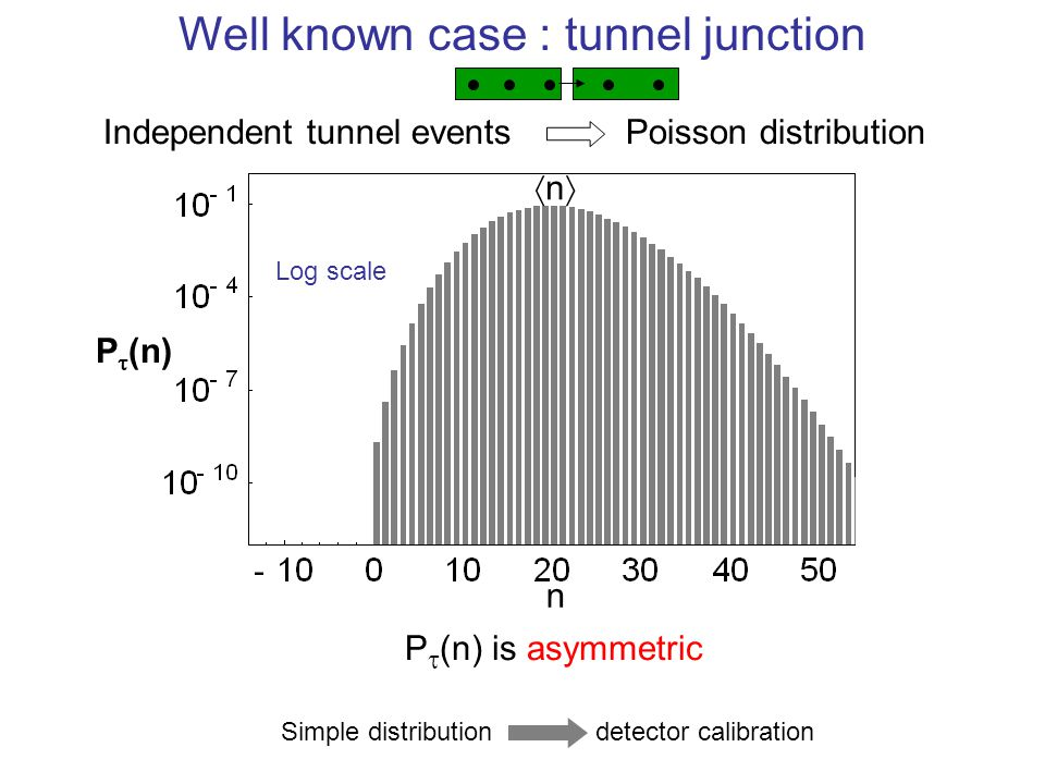 Well known case : tunnel junction