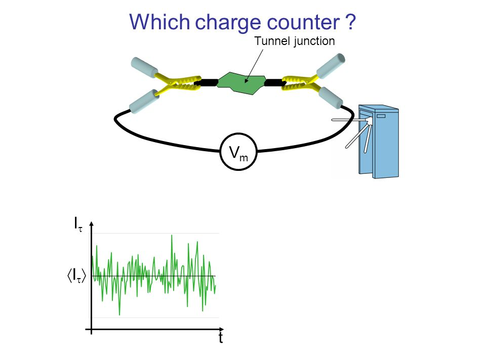Which charge counter Tunnel junction Vm It It t