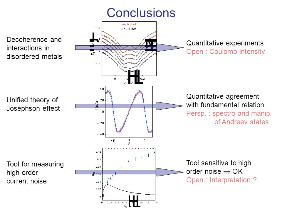 Conclusions Decoherence and interactions in Quantitative experiments