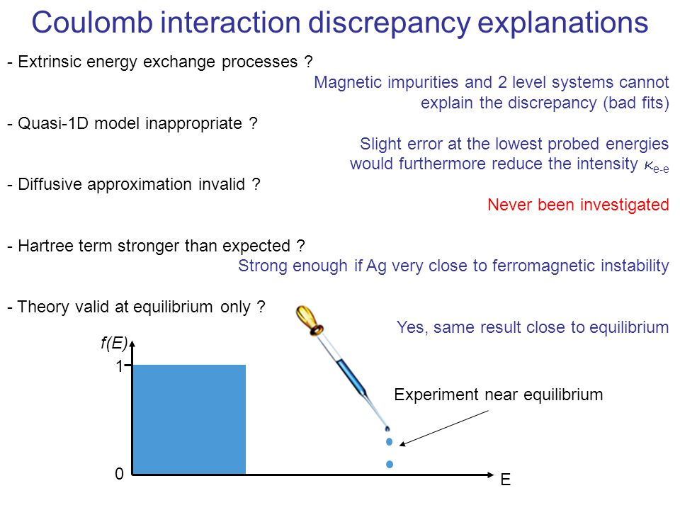 Coulomb interaction discrepancy explanations