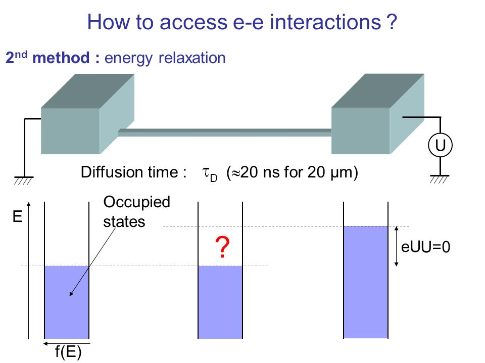 How to access e-e interactions