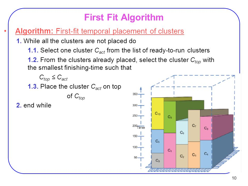 First Fit Algorithm Algorithm: First-fit temporal placement of clusters. 1. While all the clusters are not placed do.