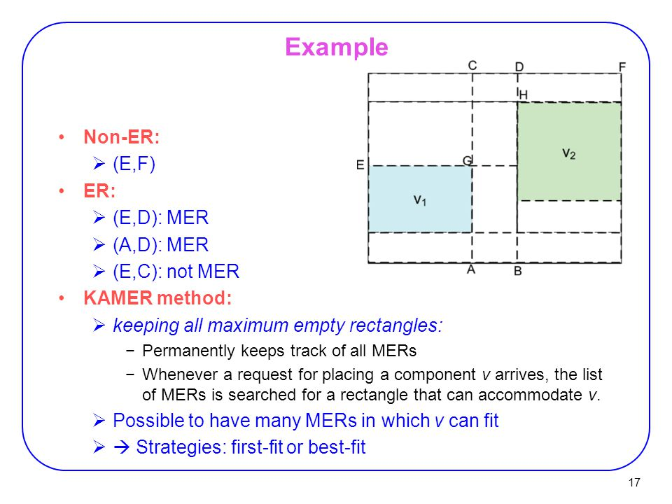 Example Non-ER: (E,F) ER: (E,D): MER (A,D): MER (E,C): not MER