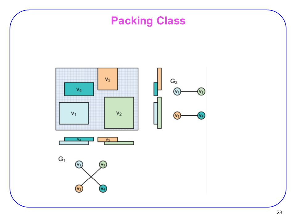 Packing Class