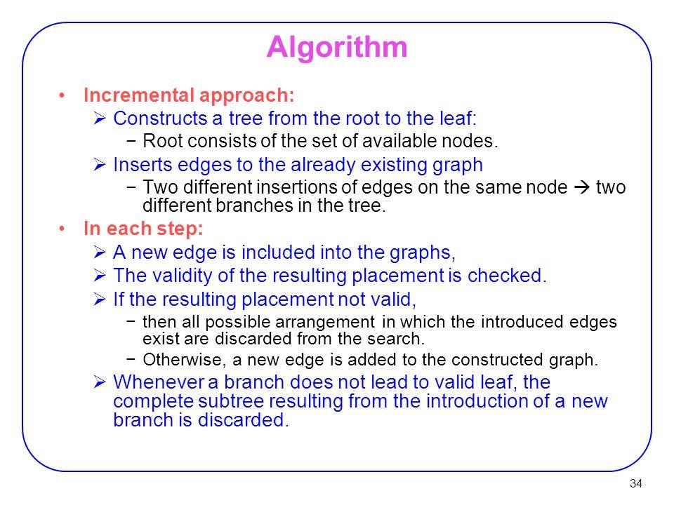 Algorithm Incremental approach: