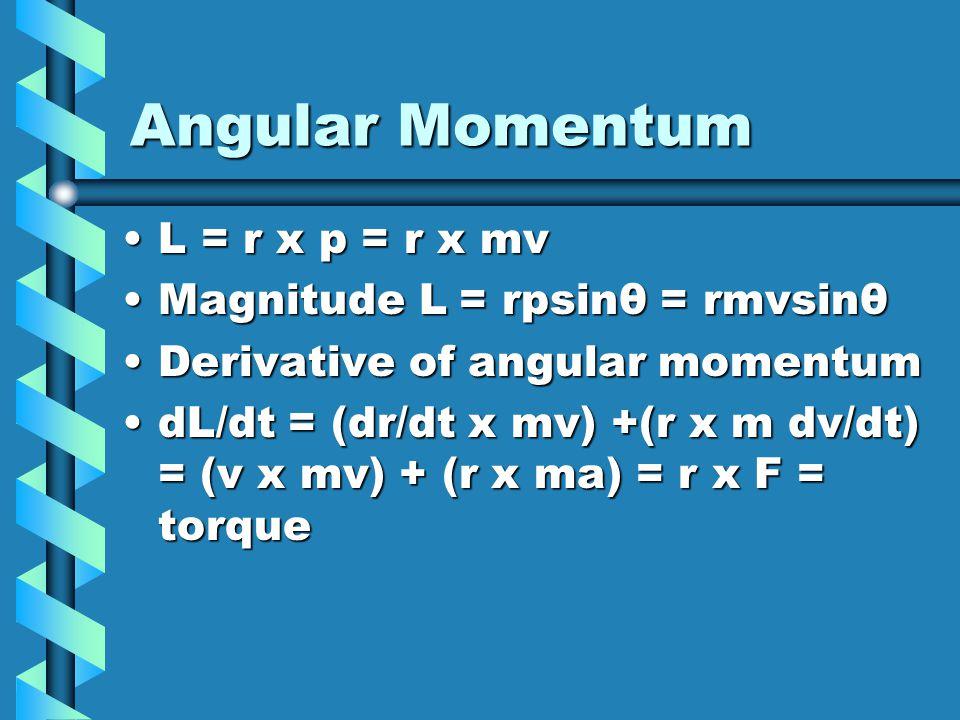 Angular Momentum L = r x p = r x mv Magnitude L = rpsinθ = rmvsinθ