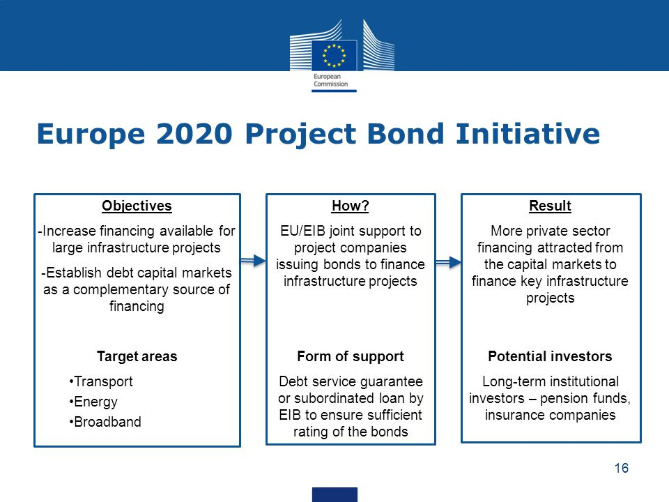 Europe 2020 Project Bond Initiative