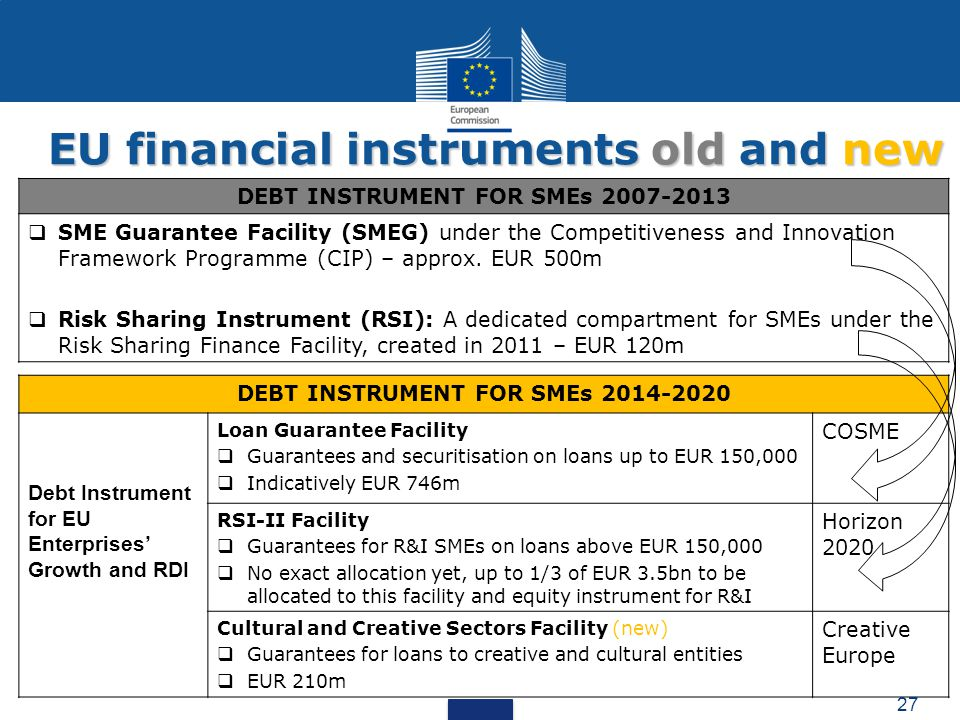DEBT INSTRUMENT FOR SMEs 2007-2013 DEBT INSTRUMENT FOR SMEs 2014-2020