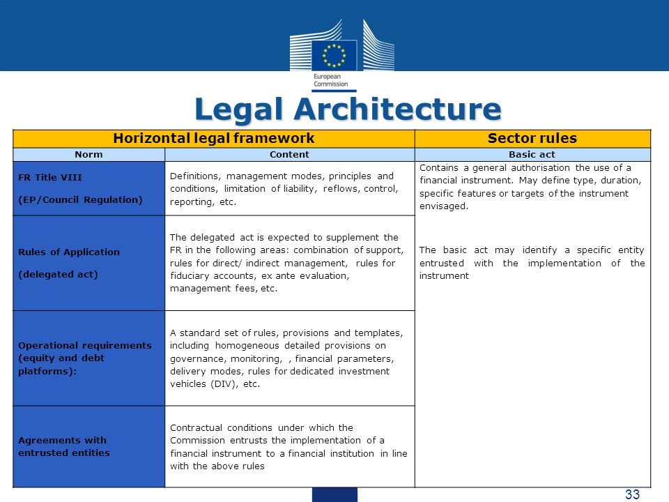 Horizontal legal framework