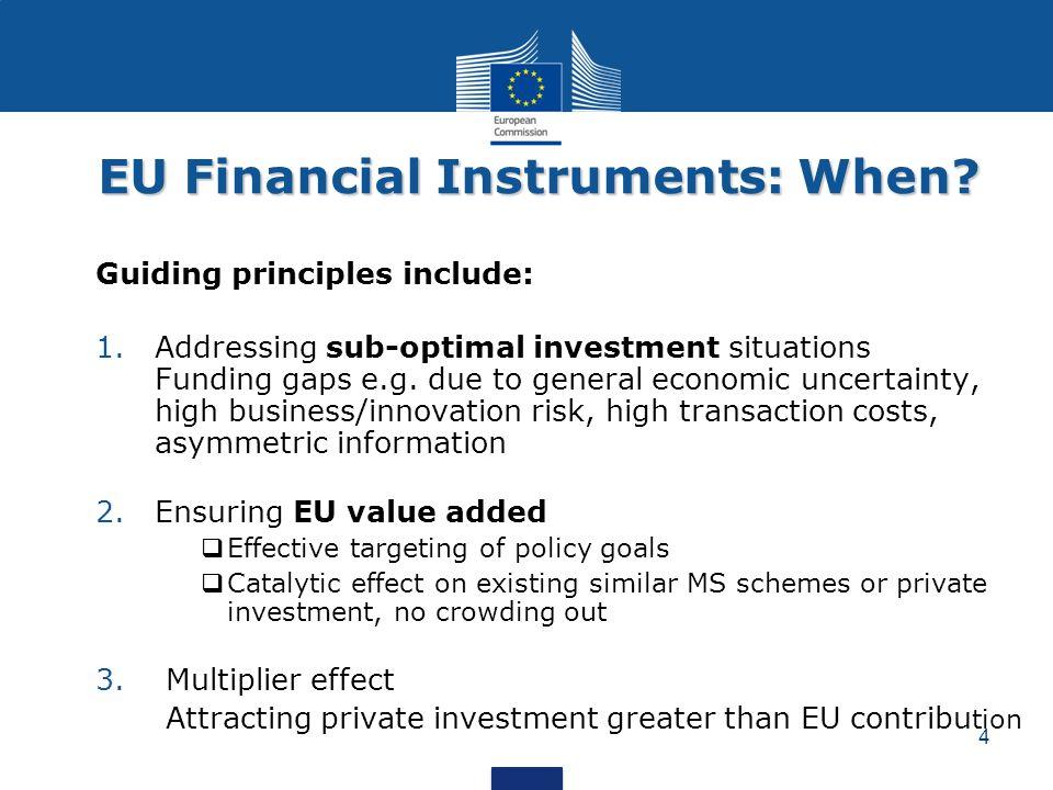EU Financial Instruments: When
