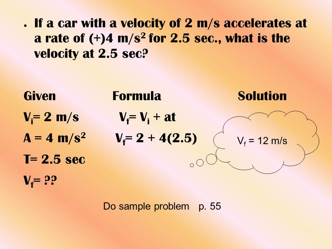 Given Formula Solution Vi= 2 m/s Vf= Vi + at A = 4 m/s2 Vf= 2 + 4(2.5)