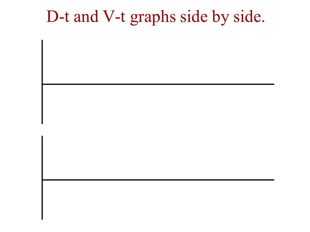 D-t and V-t graphs side by side.