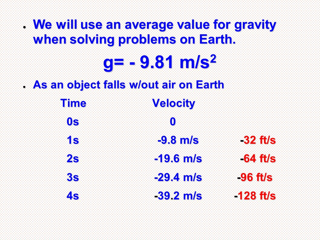 accel due to gravity ball drop This simulation shows a simple pendulum operating under gravity  and g is the acceleration due to gravity  have your partner similarly drop a centimeter ruler.