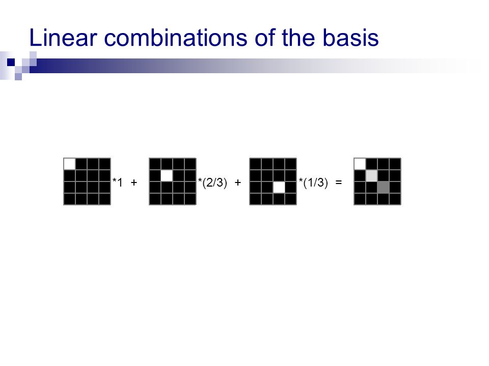 Linear combinations of the basis