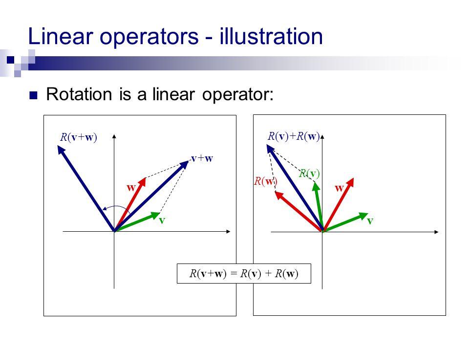 Linear operators - illustration