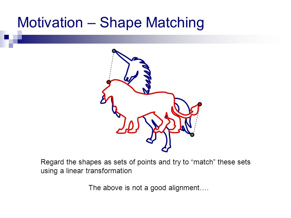 Motivation – Shape Matching