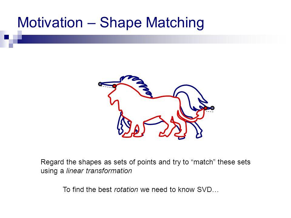 Motivation – Shape Matching