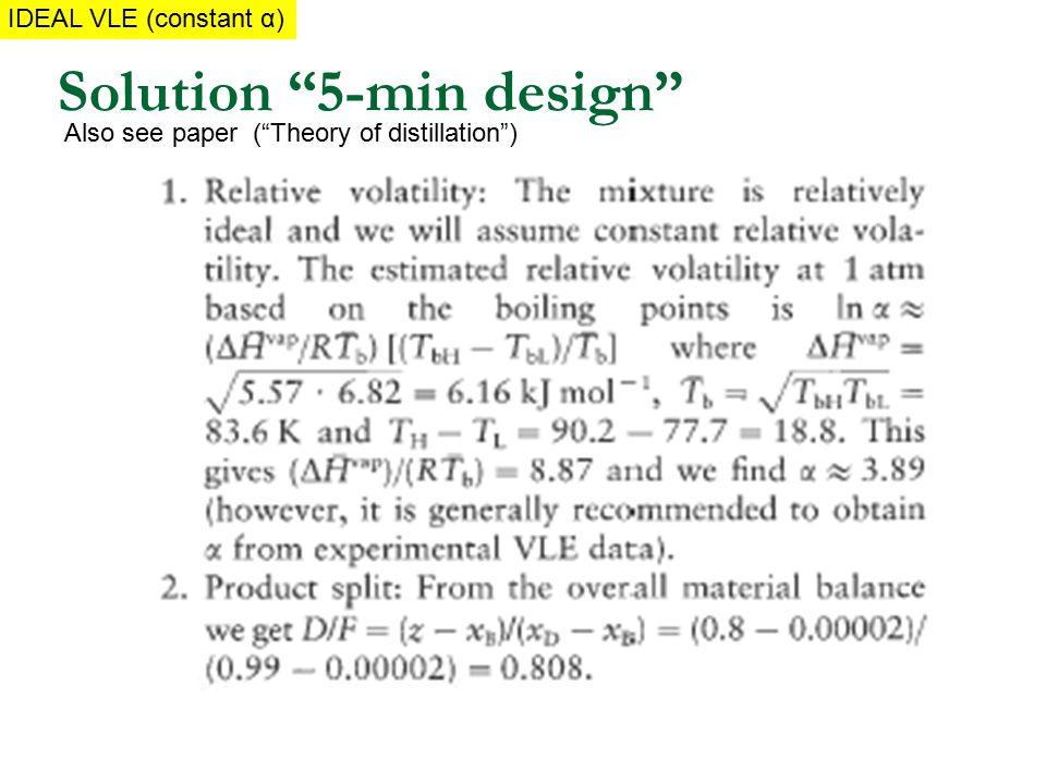 Solution 5-min design