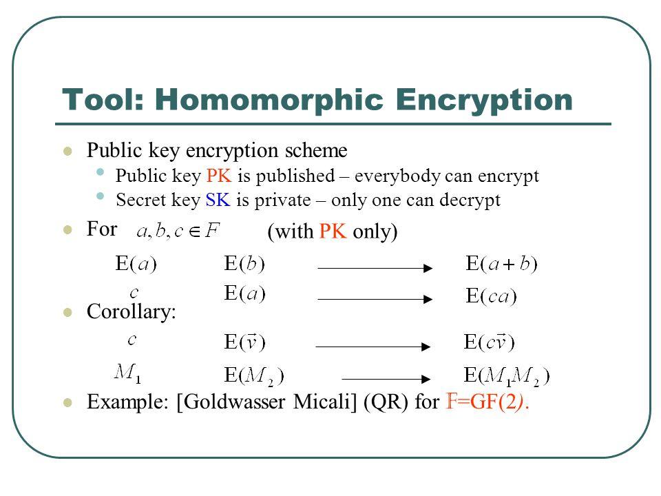 Tool: Homomorphic Encryption