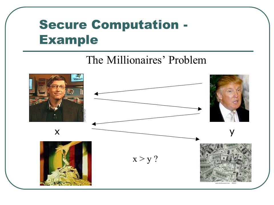 Secure Computation - Example