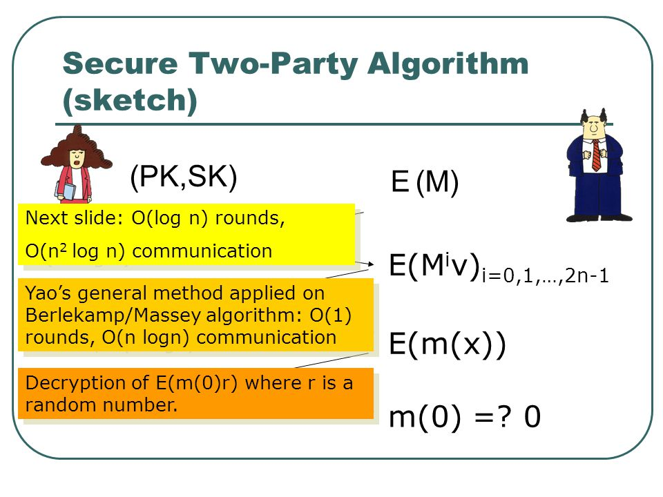 Secure Two-Party Algorithm (sketch)