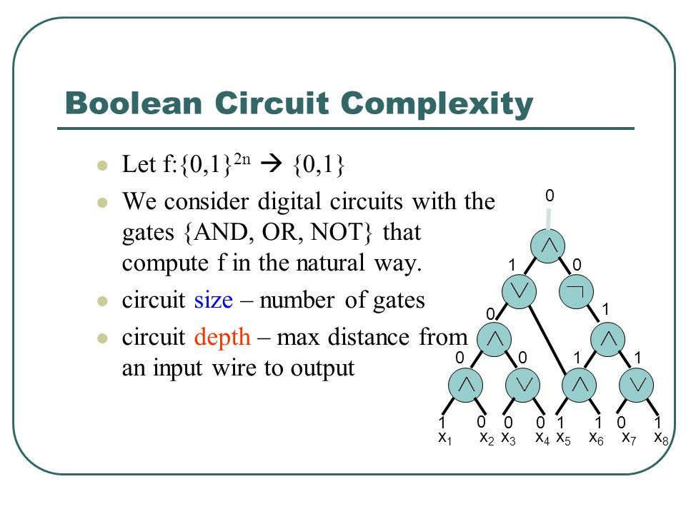 Boolean Circuit Complexity