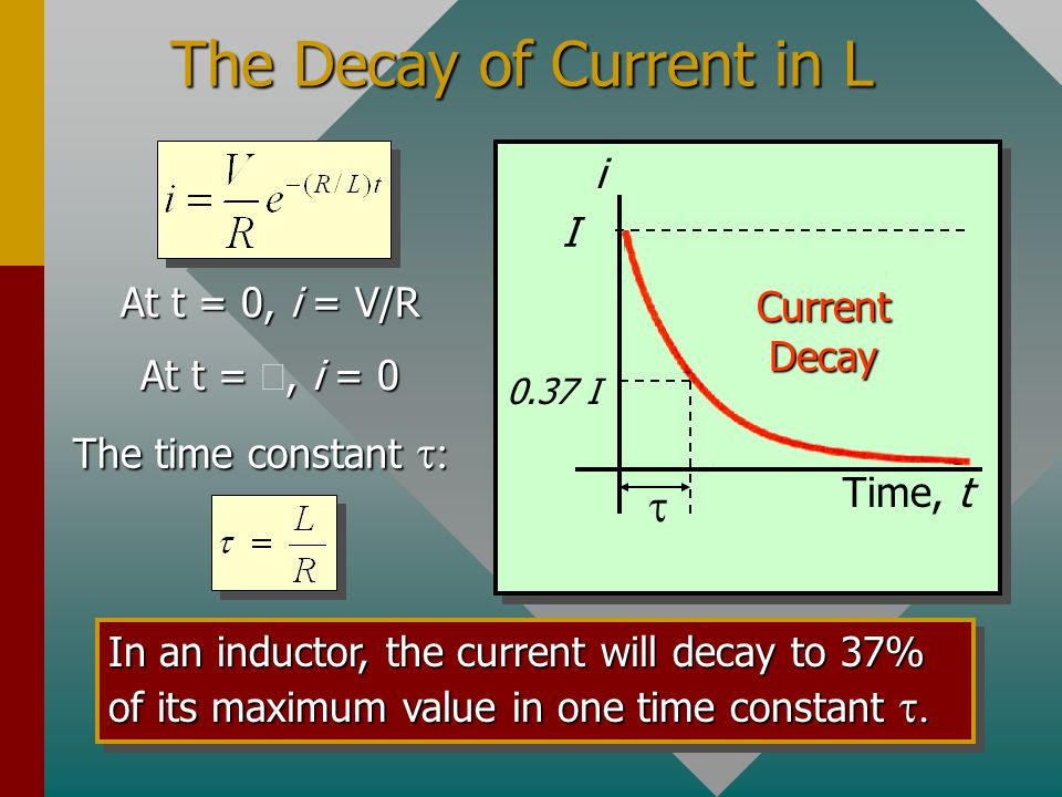 The Decay of Current in L