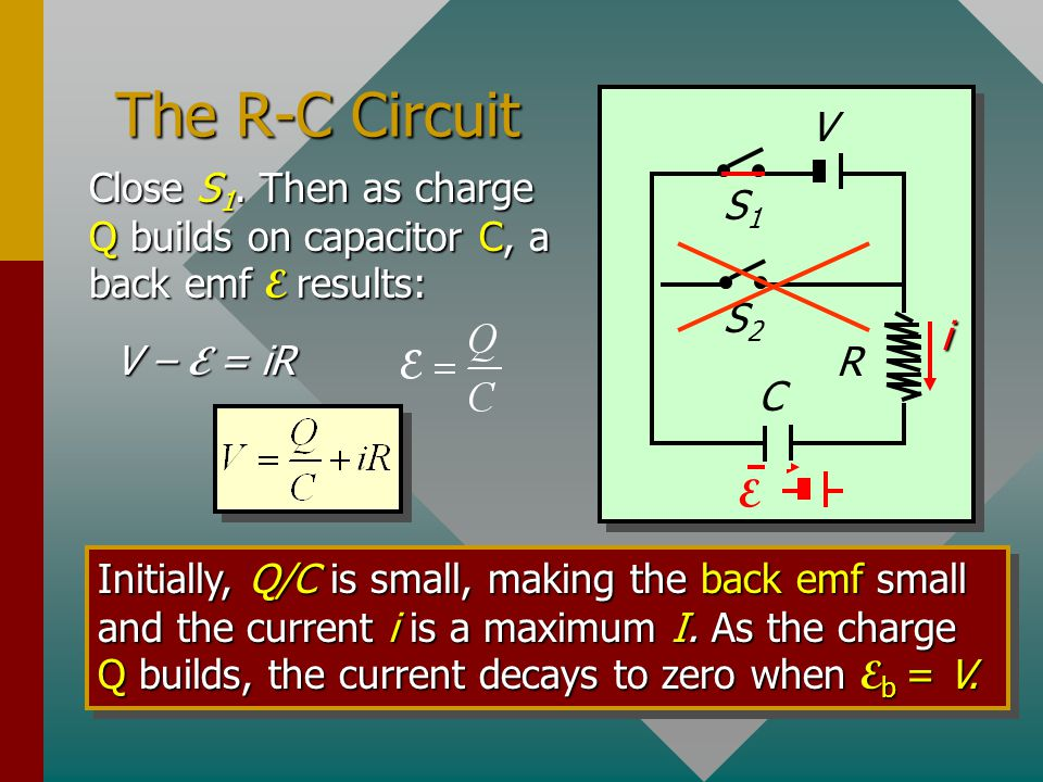 The R-C Circuit V. Close S1. Then as charge Q builds on capacitor C, a back emf E results: S1. E.